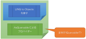 QueryableObjects